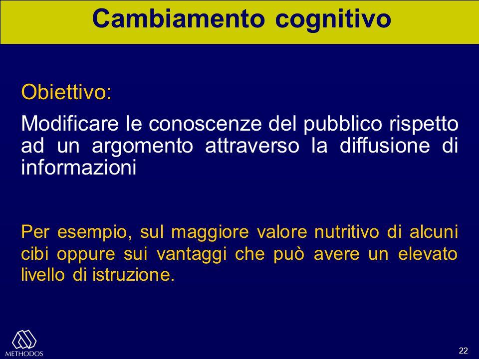 22 Obiettivo: Modificare le conoscenze del pubblico rispetto ad un argomento attraverso la diffusione di informazioni Per esempio, sul maggiore valore