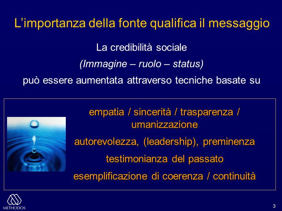 3 L'importanza della fonte qualifica il messaggio empatia / sincerità / trasparenza / umanizzazione autorevolezza, (leadership), preminenza testimonia