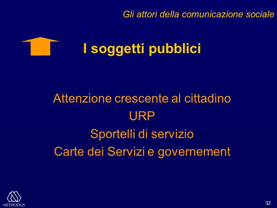 32 I soggetti pubblici Gli attori della comunicazione sociale Attenzione crescente al cittadino URP Sportelli di servizio Carte dei Servizi e governem