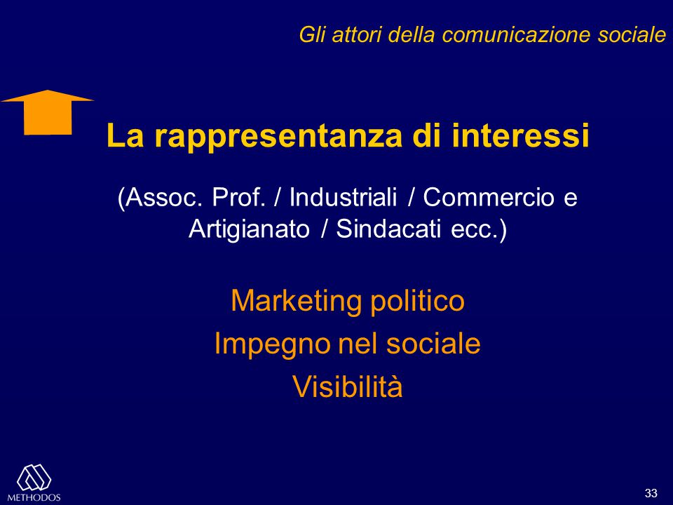 33 La rappresentanza di interessi Gli attori della comunicazione sociale Marketing politico Impegno nel sociale Visibilità (Assoc. Prof. / Industriali