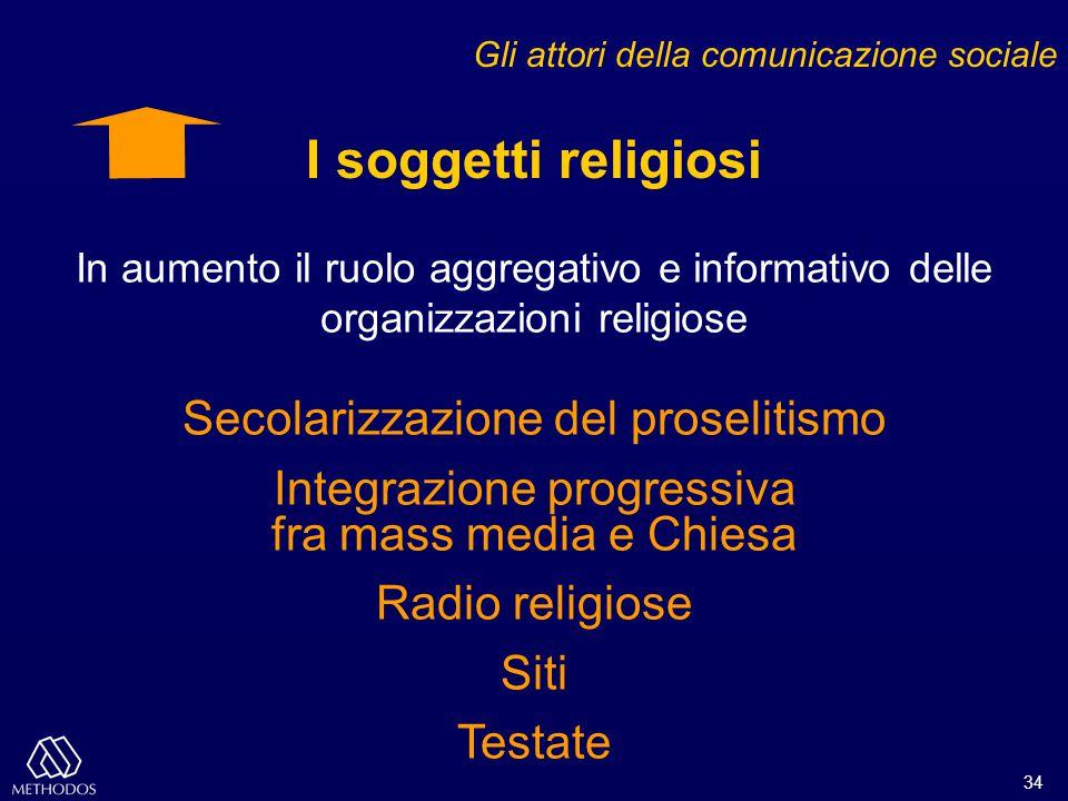 34 Gli attori della comunicazione sociale I soggetti religiosi Secolarizzazione del proselitismo Integrazione progressiva fra mass media e Chiesa Radi