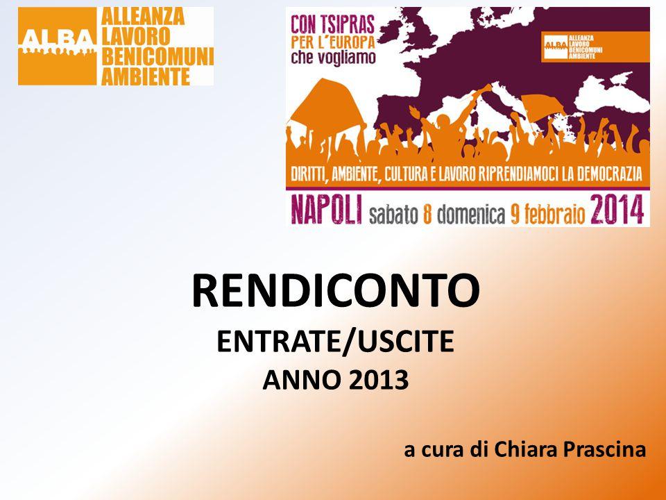 RENDICONTO ENTRATE/USCITE ANNO 2013 a cura di Chiara Prascina