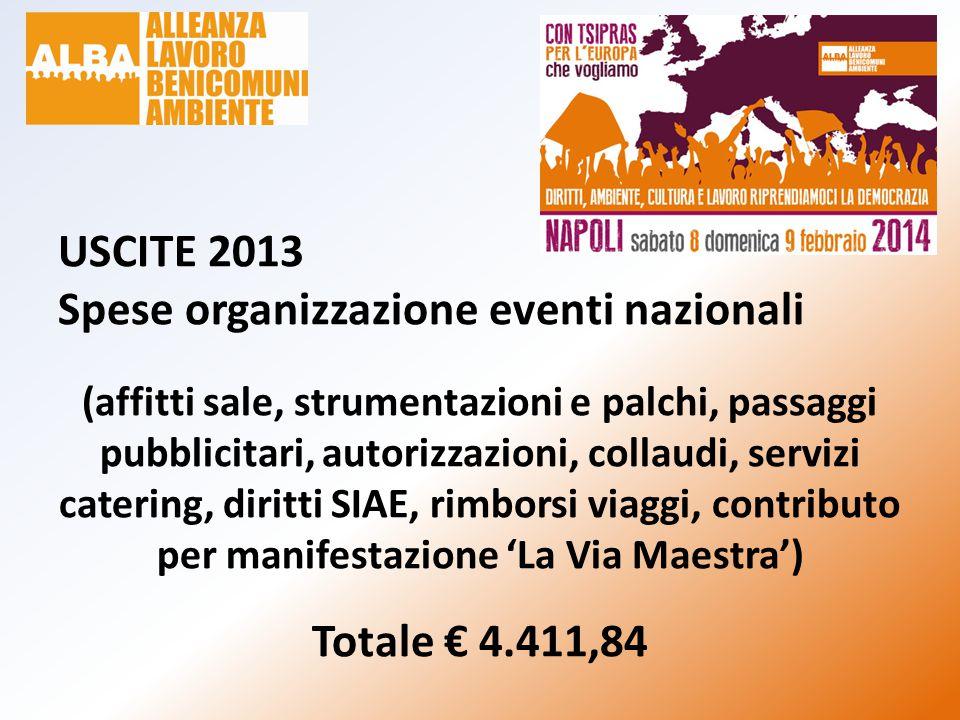 USCITE 2013 Spese organizzazione eventi nazionali (affitti sale, strumentazioni e palchi, passaggi pubblicitari, autorizzazioni, collaudi, servizi cat