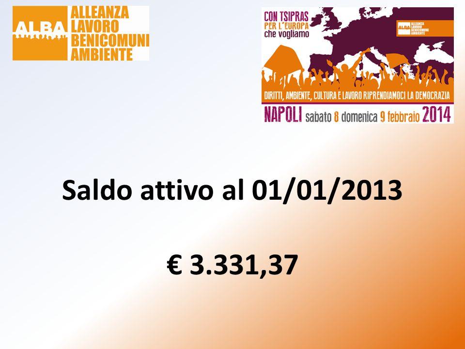 ENTRATE 2013 1.Quote associative campagna adesione 2013.
