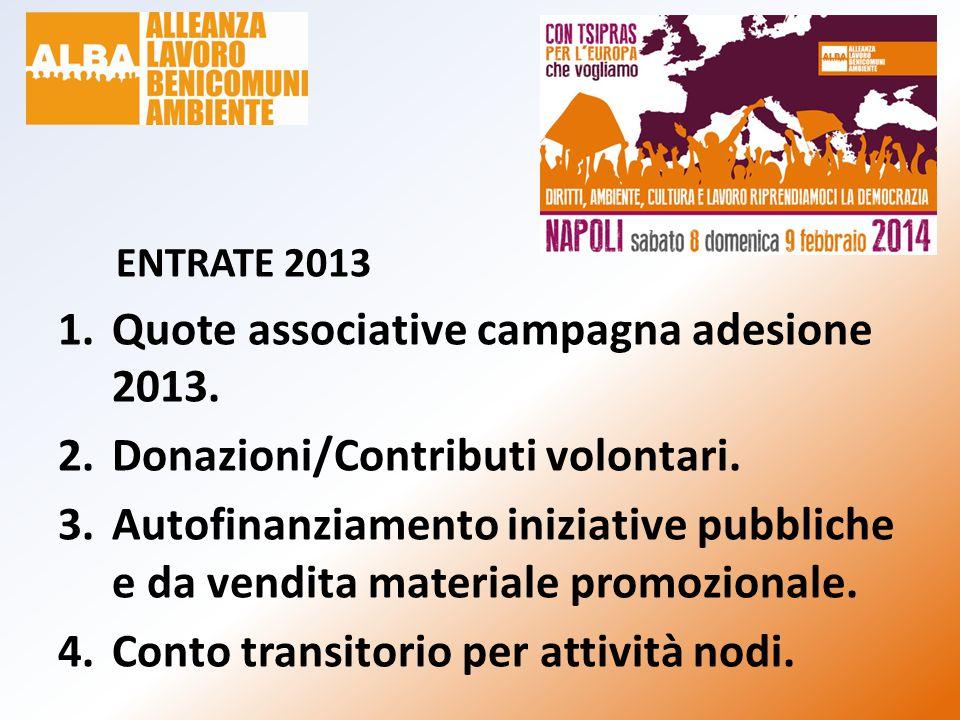 ENTRATE 2013 1.Quote associative campagna adesione 2013. 2.Donazioni/Contributi volontari. 3.Autofinanziamento iniziative pubbliche e da vendita mater