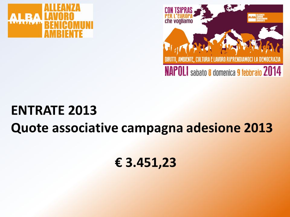 ENTRATE 2013 Quote associative campagna adesione 2013 € 3.451,23