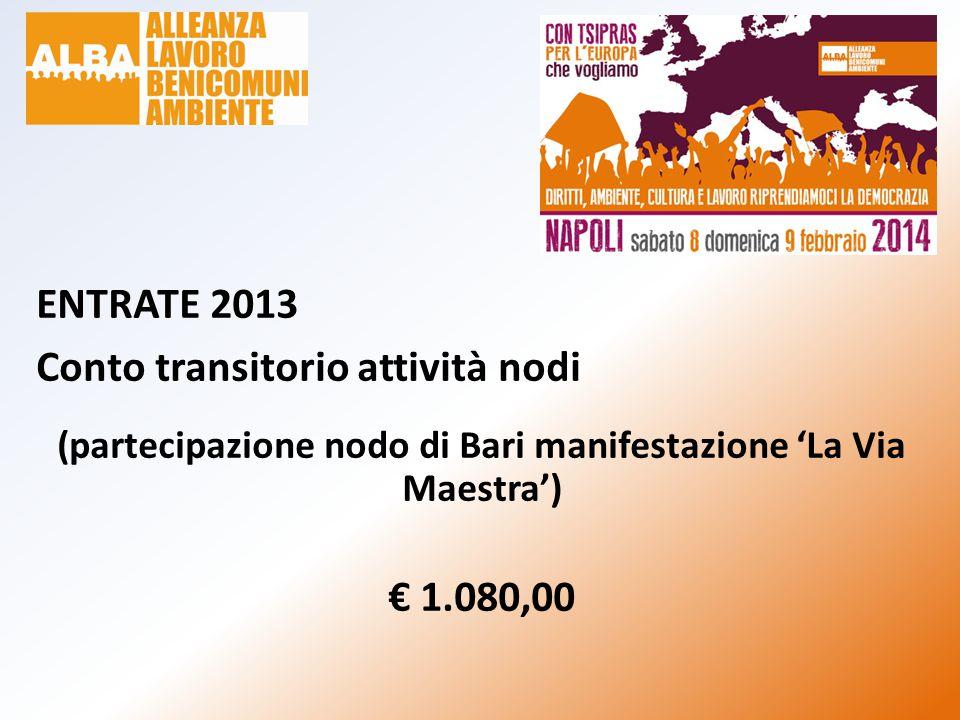 ENTRATE 2013 Conto transitorio attività nodi (partecipazione nodo di Bari manifestazione 'La Via Maestra') € 1.080,00