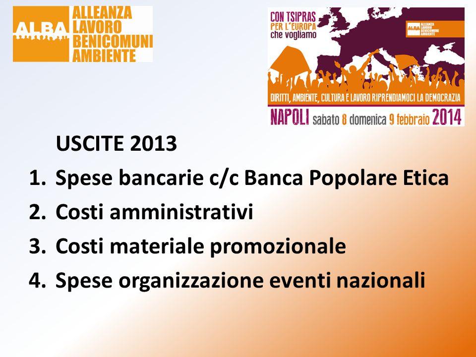 USCITE 2013 1.Spese bancarie c/c Banca Popolare Etica 2.Costi amministrativi 3.Costi materiale promozionale 4.Spese organizzazione eventi nazionali