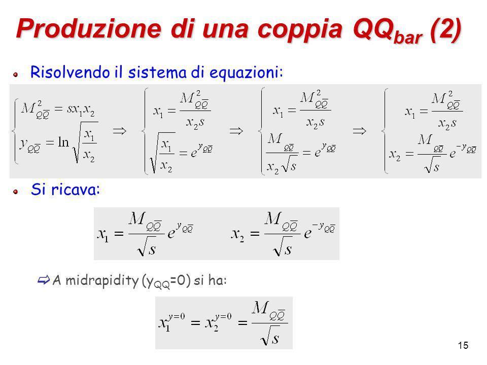 15 Produzione di una coppia QQ bar (2) Risolvendo il sistema di equazioni: Si ricava:  A midrapidity (y QQ =0) si ha: