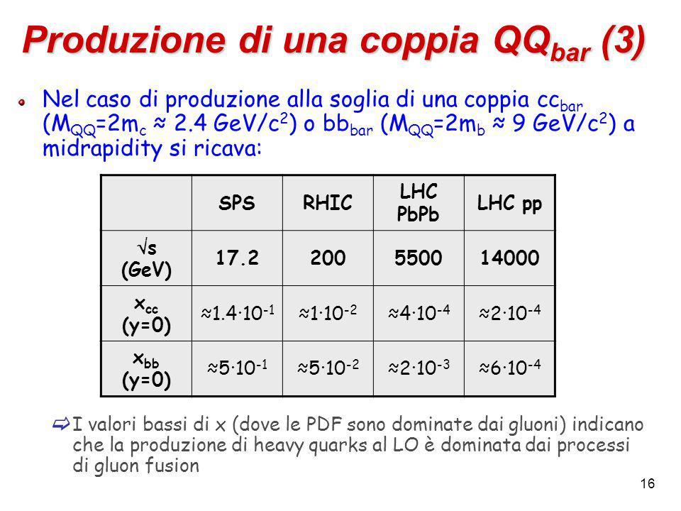 16 Produzione di una coppia QQ bar (3) Nel caso di produzione alla soglia di una coppia cc bar (M QQ =2m c ≈ 2.4 GeV/c 2 ) o bb bar (M QQ =2m b ≈ 9 GeV/c 2 ) a midrapidity si ricava:  I valori bassi di x (dove le PDF sono dominate dai gluoni) indicano che la produzione di heavy quarks al LO è dominata dai processi di gluon fusion SPSRHIC LHC PbPb LHC pp  s (GeV) 17.2200550014000 x cc (y=0) ≈1.4·10 -1 ≈1·10 -2 ≈4·10 -4 ≈2·10 -4 x bb (y=0) ≈5·10 -1 ≈5·10 -2 ≈2·10 -3 ≈6·10 -4