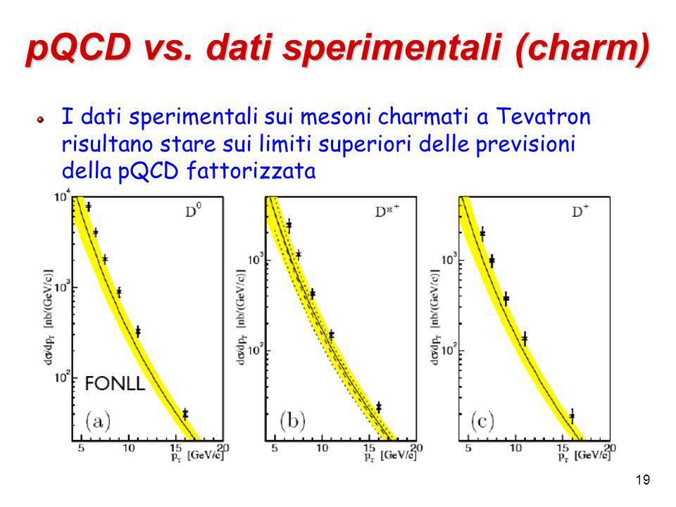 19 pQCD vs.