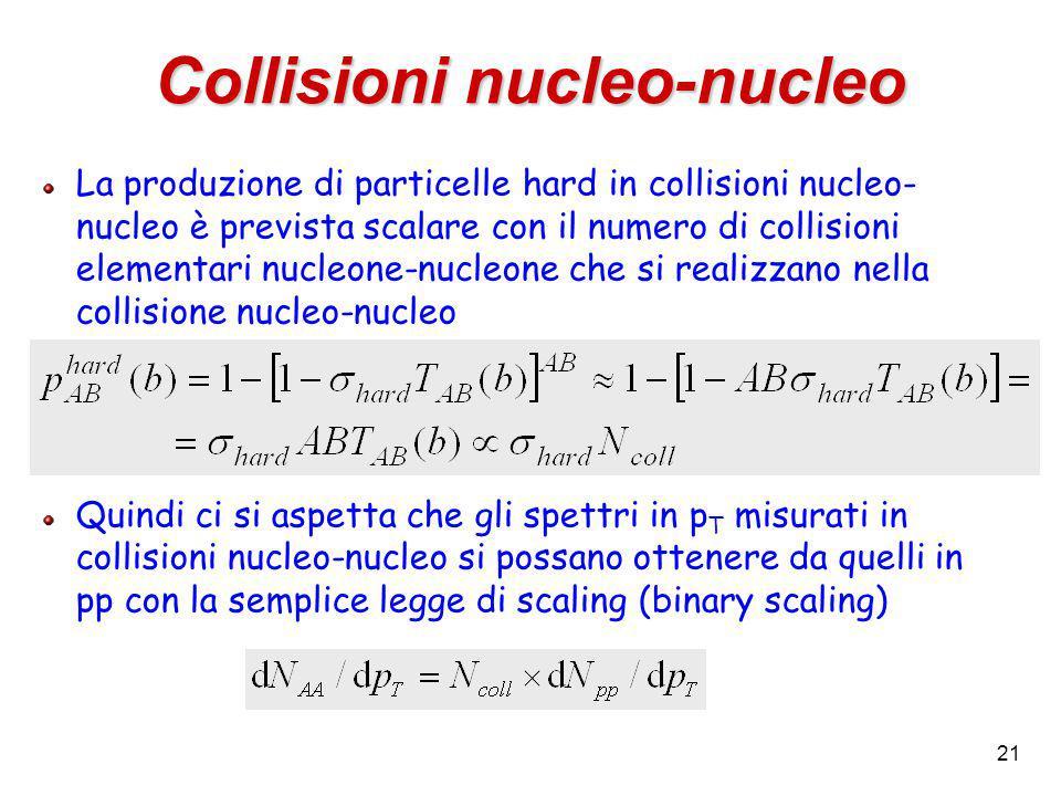 21 Collisioni nucleo-nucleo La produzione di particelle hard in collisioni nucleo- nucleo è prevista scalare con il numero di collisioni elementari nucleone-nucleone che si realizzano nella collisione nucleo-nucleo Quindi ci si aspetta che gli spettri in p T misurati in collisioni nucleo-nucleo si possano ottenere da quelli in pp con la semplice legge di scaling (binary scaling)