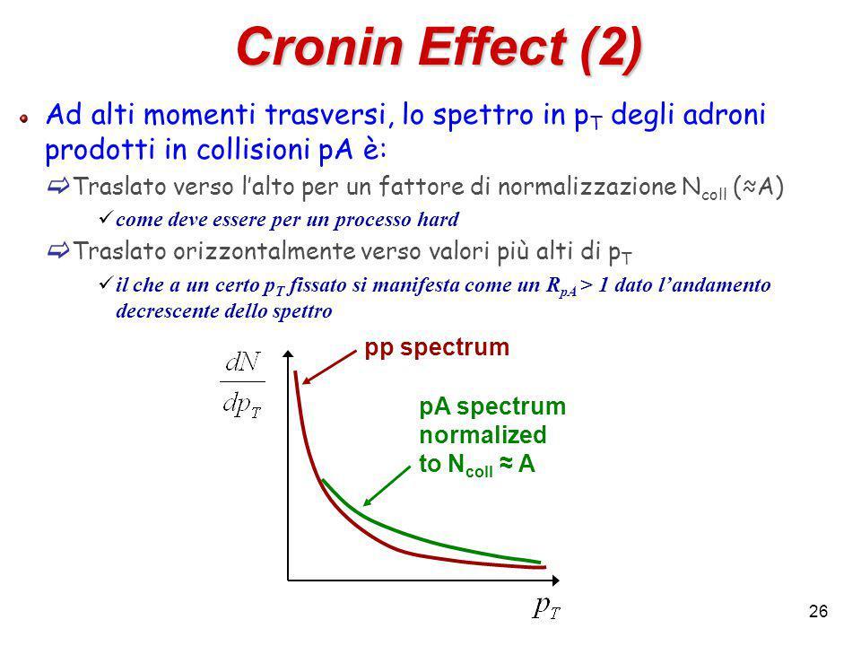 26 Ad alti momenti trasversi, lo spettro in p T degli adroni prodotti in collisioni pA è:  Traslato verso l'alto per un fattore di normalizzazione N coll (≈A) come deve essere per un processo hard  Traslato orizzontalmente verso valori più alti di p T il che a un certo p T fissato si manifesta come un R pA > 1 dato l'andamento decrescente dello spettro Cronin Effect (2) pp spectrum pA spectrum normalized to N coll ≈ A