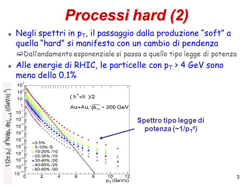 3 Processi hard (2) Negli spettri in p T, il passaggio dalla produzione soft a quella hard si manifesta con un cambio di pendenza  Dall'andamento esponenziale si passa a quello tipo legge di potenza Alle energie di RHIC, le particelle con p T > 4 GeV sono meno dello 0.1% Spettro tipo legge di potenza (~1/p T 4 )