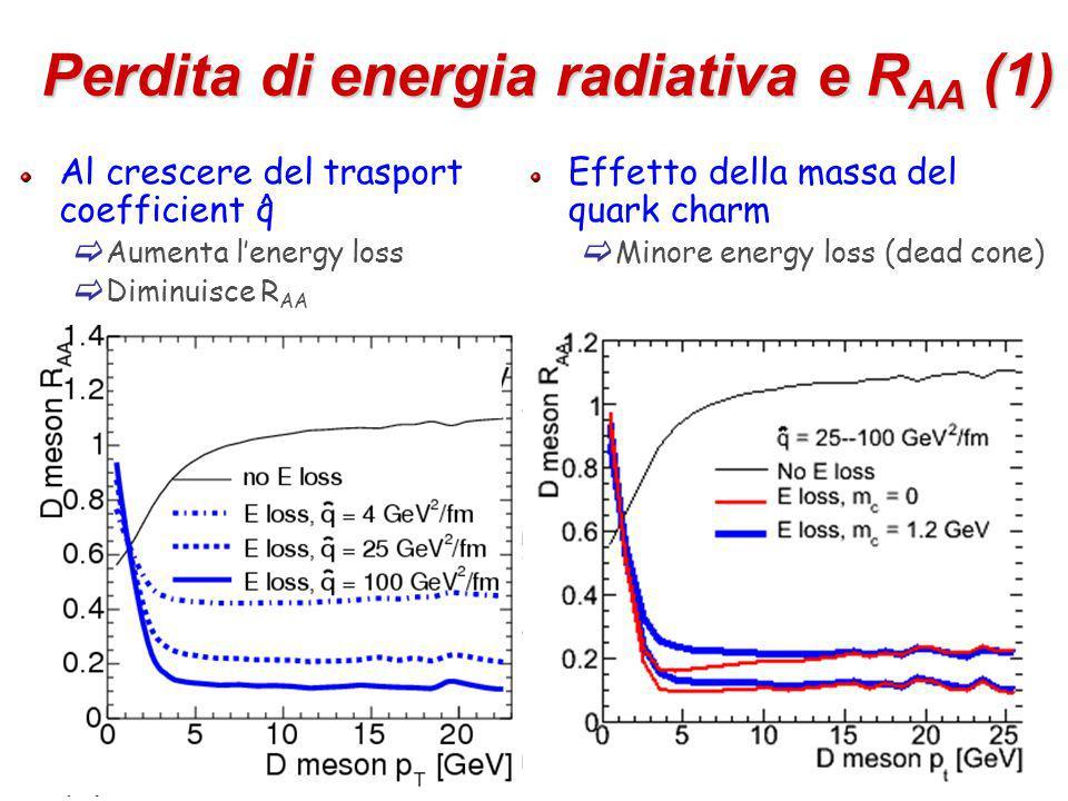 37 Perdita di energia radiativa e R AA (1) Al crescere del trasport coefficient q  Aumenta l'energy loss  Diminuisce R AA ^ Effetto della massa del quark charm  Minore energy loss (dead cone)