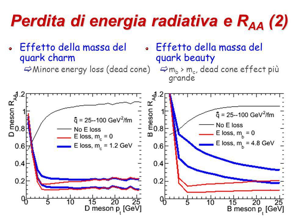 38 Perdita di energia radiativa e R AA (2) Effetto della massa del quark beauty  m b > m c, dead cone effect più grande Effetto della massa del quark charm  Minore energy loss (dead cone)