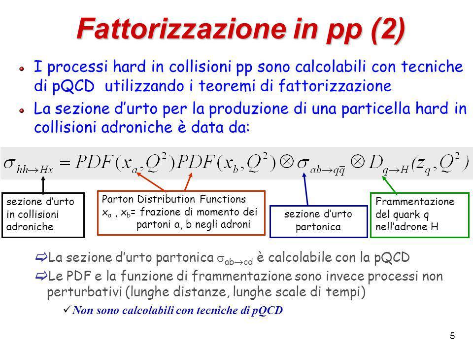 5 I processi hard in collisioni pp sono calcolabili con tecniche di pQCD utilizzando i teoremi di fattorizzazione La sezione d'urto per la produzione di una particella hard in collisioni adroniche è data da:  La sezione d'urto partonica  ab  cd è calcolabile con la pQCD  Le PDF e la funzione di frammentazione sono invece processi non perturbativi (lunghe distanze, lunghe scale di tempi) Non sono calcolabili con tecniche di pQCD Fattorizzazione in pp (2) sezione d'urto partonica Parton Distribution Functions x a, x b = frazione di momento dei partoni a, b negli adroni Frammentazione del quark q nell'adrone H sezione d'urto in collisioni adroniche