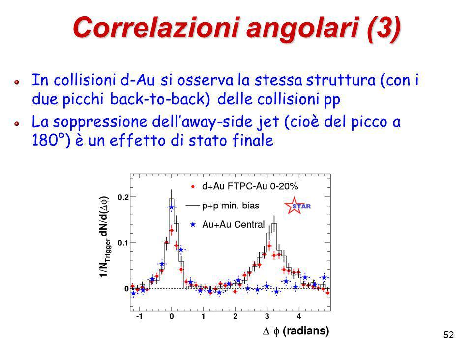 52 Correlazioni angolari (3) In collisioni d-Au si osserva la stessa struttura (con i due picchi back-to-back) delle collisioni pp La soppressione dell'away-side jet (cioè del picco a 180°) è un effetto di stato finale