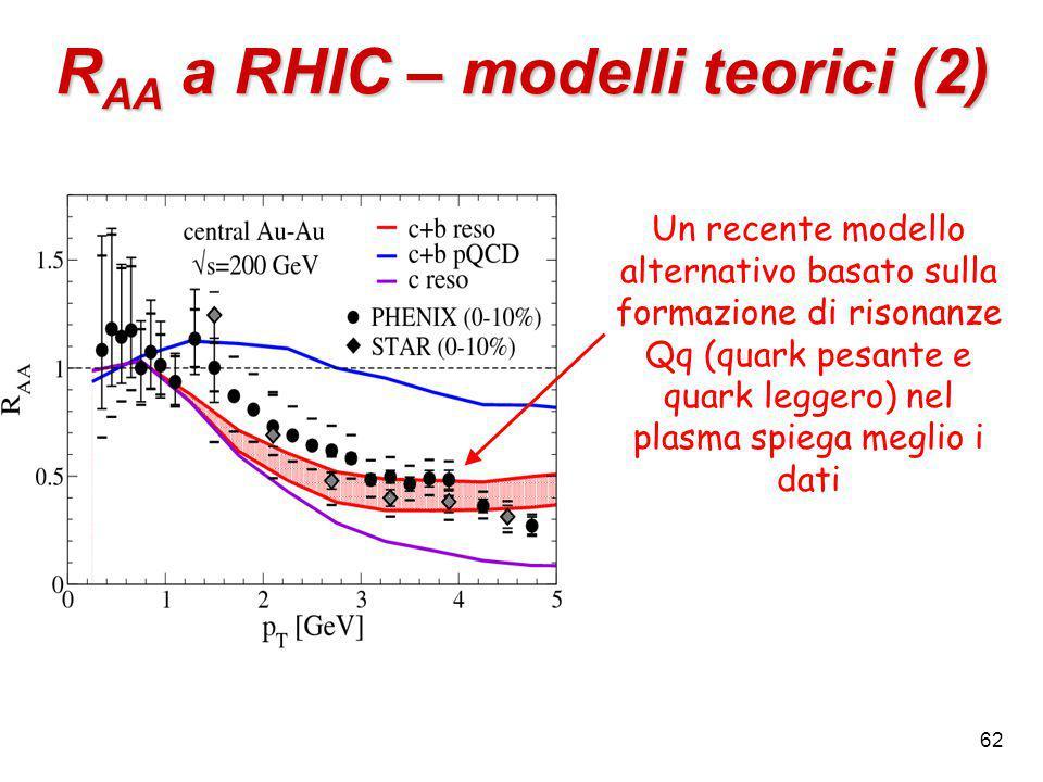 62 R AA a RHIC – modelli teorici (2) Un recente modello alternativo basato sulla formazione di risonanze Qq (quark pesante e quark leggero) nel plasma spiega meglio i dati