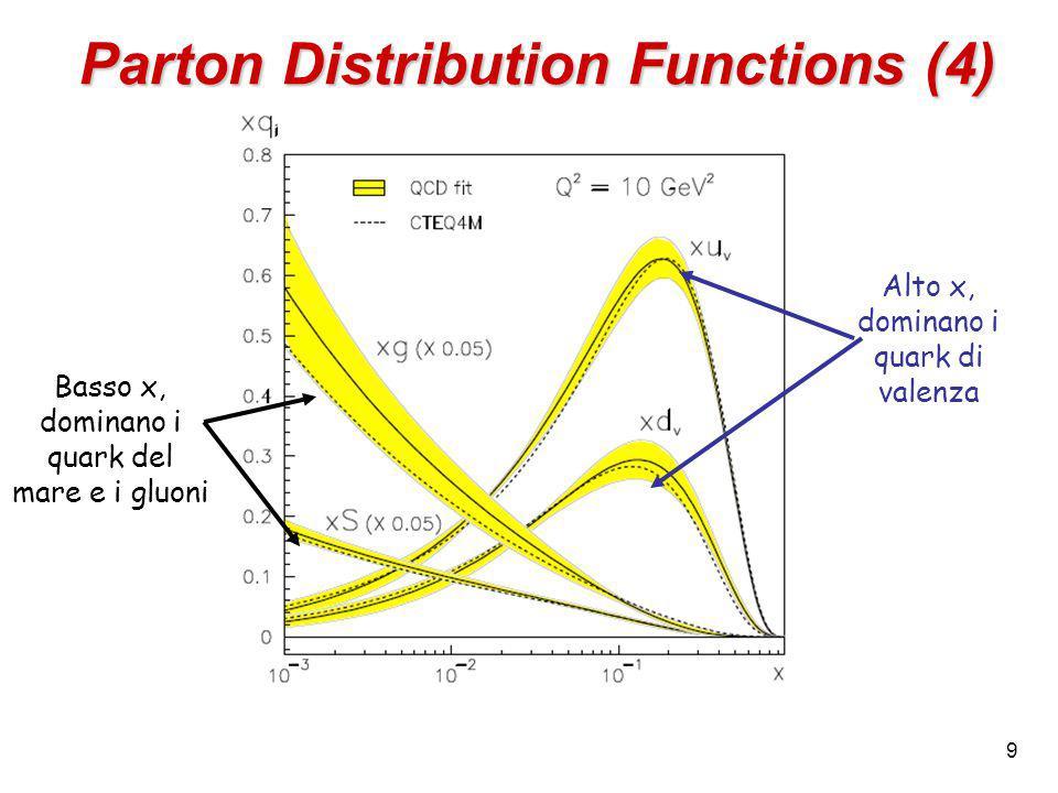 9 Parton Distribution Functions (4) Basso x, dominano i quark del mare e i gluoni Alto x, dominano i quark di valenza