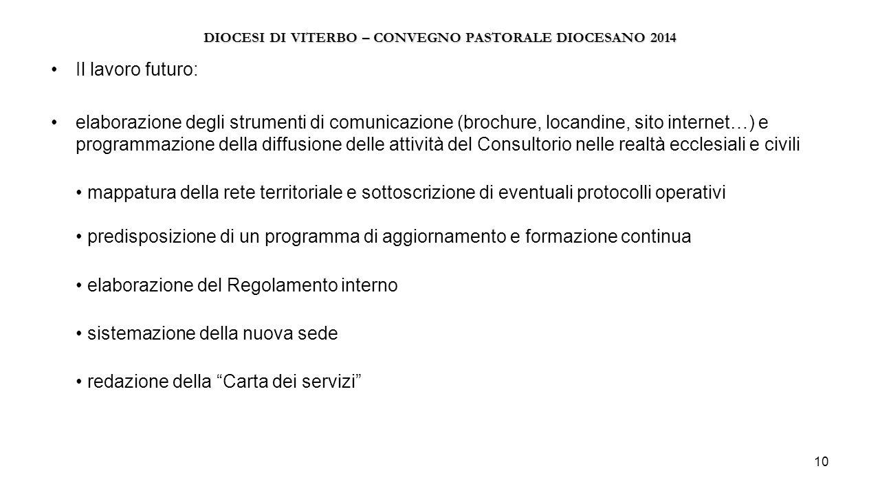 DIOCESI DI VITERBO – CONVEGNO PASTORALE DIOCESANO 2014 Il lavoro futuro: elaborazione degli strumenti di comunicazione (brochure, locandine, sito inte