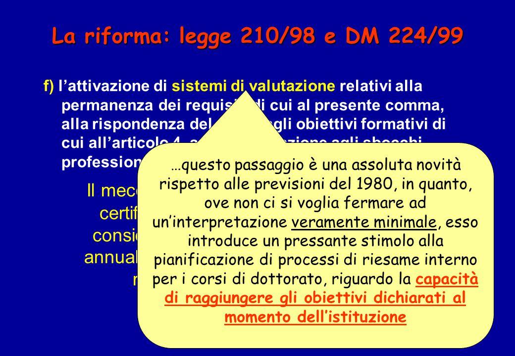 Dottorato13 La riforma: legge 210/98 e DM 224/99 f) l'attivazione di sistemi di valutazione relativi alla permanenza dei requisiti di cui al presente comma, alla rispondenza del corso agli obiettivi formativi di cui all'articolo 4, anche in relazione agli sbocchi professionali, al livello di formazione dei dottorandi.
