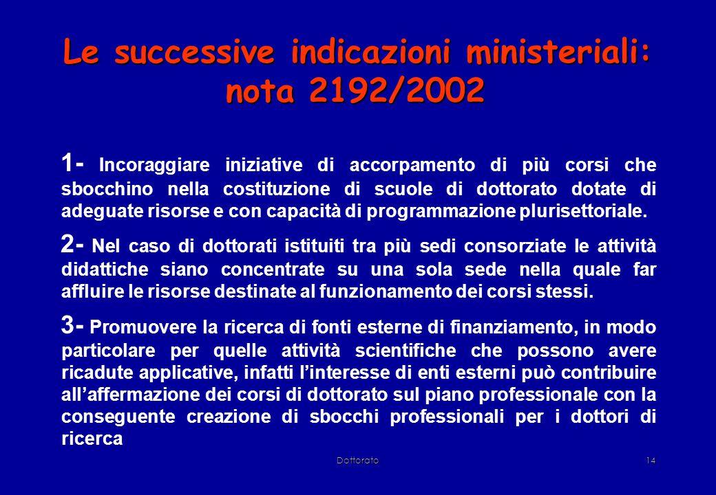 Dottorato14 Le successive indicazioni ministeriali: nota 2192/2002 1- Incoraggiare iniziative di accorpamento di più corsi che sbocchino nella costituzione di scuole di dottorato dotate di adeguate risorse e con capacità di programmazione plurisettoriale.