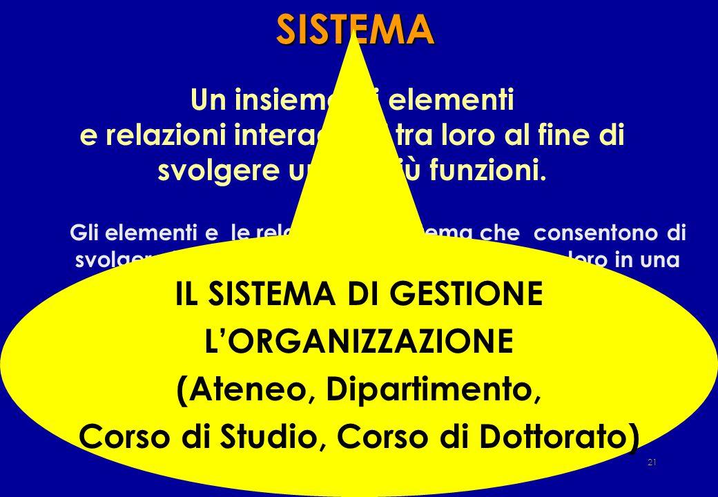 Dottorato21 Un insieme di elementi e relazioni interagenti tra loro al fine di svolgere una o più funzioni.