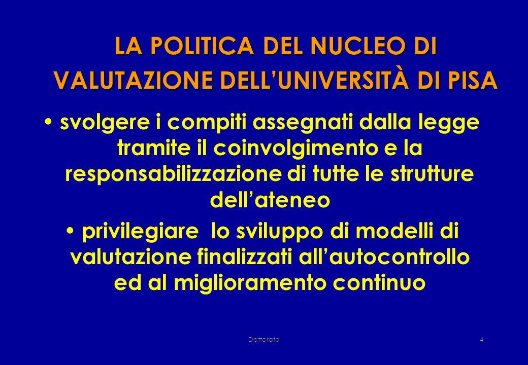 Dottorato5 Indice Obiettivi del nucleo di valutazione dell'Università di Pisa Le aree di valutazione nell 'università La valutazione dei Corsi di Dottorato Un possibile metodologia per la valutazione