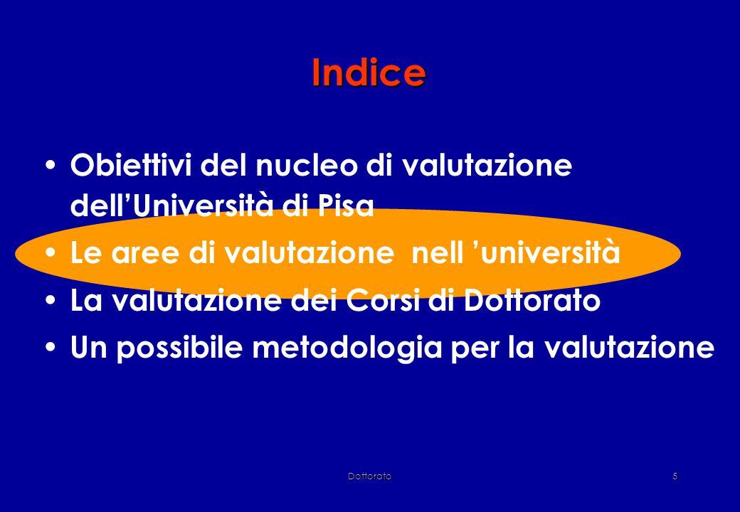 Dottorato6 PIANIFICAZIONE STRATEGICA – OBIETTIIVI E STRATEGIE – VALUTAZIONE CRE AMMINISTRAZIONE E GESTIONE – CONTROLLO DI GESTIONE – EFFICIENZA ED EFFICACIA DEI PROCESSI – PROGETTO ASIGEA (CRUI) RICERCA – VALUTAZIONE INDIVIDUALE (INDICATORI CRUI, DATA BASE PUBBLICAZIONI) – VALUTAZIONE DELLE STRUTTURE DIDATTICA – AUTOVALUTAZIONE RICORRENTE E VALUTAZONE ESTERNA PERIODICA (PEER REVIEW) – MIGLIORAMENTO CONTINUO – TRASPARENZA ED IMMAGINE (SINTESI DEI RISULTATI DELL'AUTOVALUTAZIONI MESSI A DISPOSIZIONE DI TUTTE LE PARTI INTERESSATE SU SITO WEB DELLA CRUI)