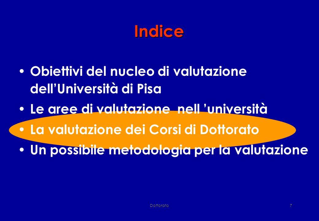 Dottorato7 Indice Obiettivi del nucleo di valutazione dell'Università di Pisa Le aree di valutazione nell 'università La valutazione dei Corsi di Dottorato Un possibile metodologia per la valutazione