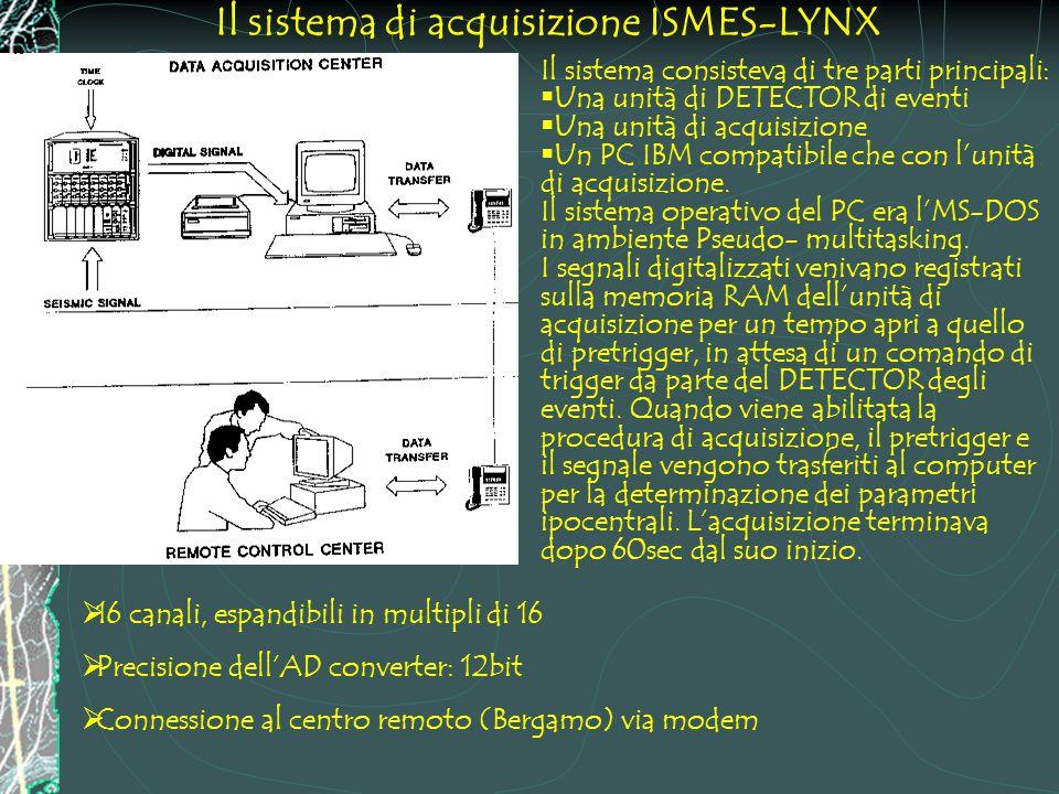 Il sistema di acquisizione ISMES-LYNX Il sistema consisteva di tre parti principali:  Una unità di DETECTOR di eventi  Una unità di acquisizione  Un PC IBM compatibile che con l'unità di acquisizione.