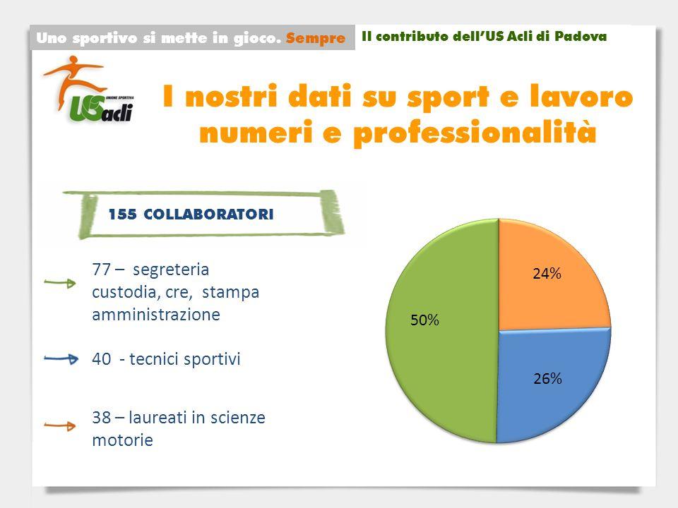 I nostri dati su sport e lavoro numeri e professionalità Uno sportivo si mette in gioco.