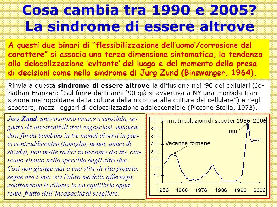 Covisco 2013 - 9 - Tornanti17 Cosa cambia tra 1990 e 2005? La sindrome di essere altrove Immatricolazioni di scooter 1956-2006 A questi due binari di