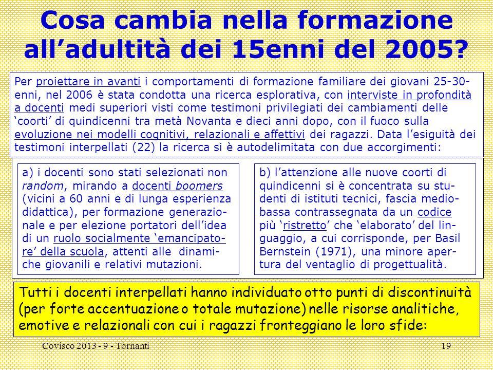 Covisco 2013 - 9 - Tornanti19 Cosa cambia nella formazione all'adultità dei 15enni del 2005.