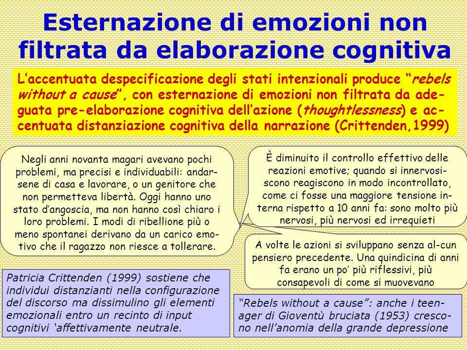 Covisco 2013 - 9 - Tornanti22 Esternazione di emozioni non filtrata da elaborazione cognitiva Negli anni novanta magari avevano pochi problemi, ma precisi e individuabili: andar- sene di casa e lavorare, o un genitore che non permetteva libertà.