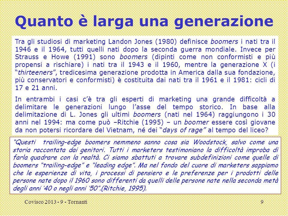 Covisco 2013 - 9 - Tornanti9 Quanto è larga una generazione Tra gli studiosi di marketing Landon Jones (1980) definisce boomers i nati tra il 1946 e il 1964, tutti quelli nati dopo la seconda guerra mondiale.