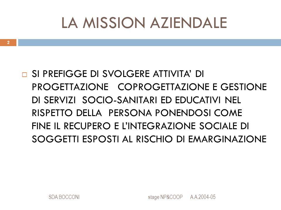 LA MISSION AZIENDALE A.A.2004-05SDA BOCCONI stage NP&COOP 2  SI PREFIGGE DI SVOLGERE ATTIVITA' DI PROGETTAZIONE COPROGETTAZIONE E GESTIONE DI SERVIZI