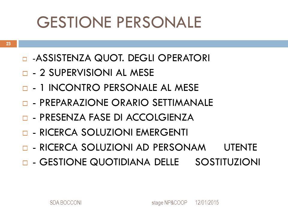 GESTIONE PERSONALE 12/01/2015SDA BOCCONI stage NP&COOP 23  - ASSISTENZA QUOT. DEGLI OPERATORI  - 2 SUPERVISIONI AL MESE  - 1 INCONTRO PERSONALE AL