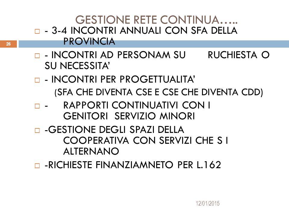 GESTIONE RETE CONTINUA….. 12/01/2015 26  - 3-4 INCONTRI ANNUALI CON SFA DELLA PROVINCIA  - INCONTRI AD PERSONAM SU RUCHIESTA O SU NECESSITA'  - INC