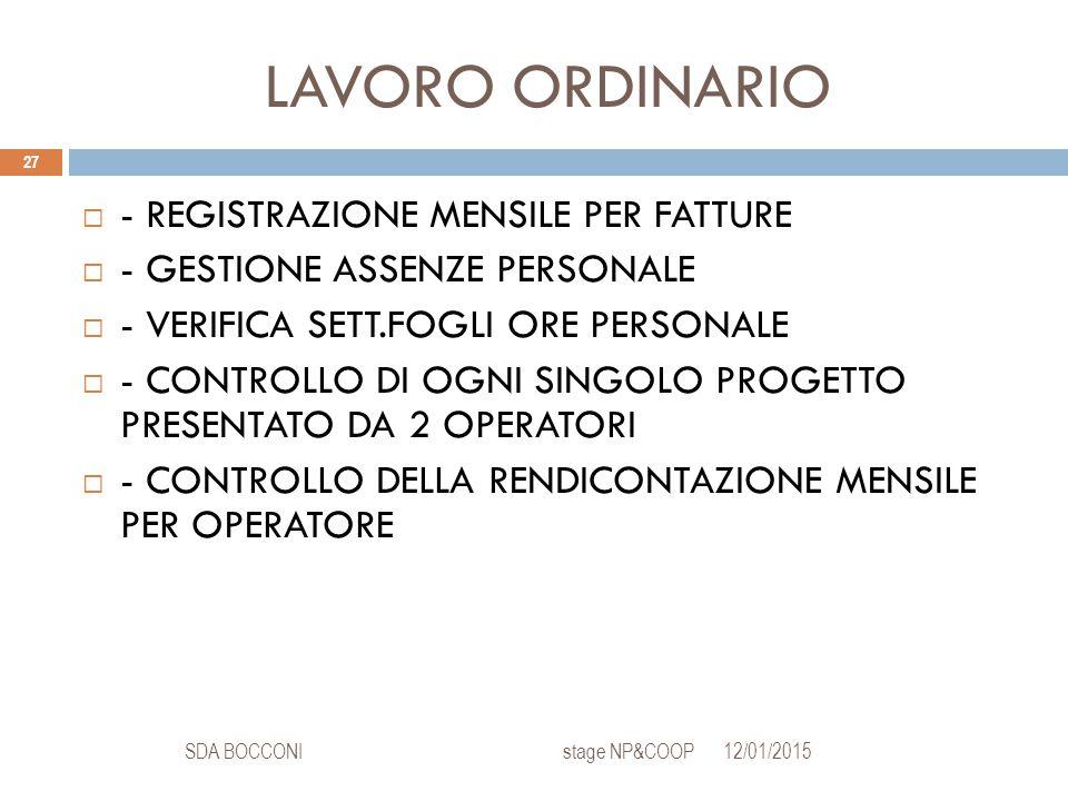 LAVORO ORDINARIO 12/01/2015SDA BOCCONI stage NP&COOP 27  - REGISTRAZIONE MENSILE PER FATTURE  - GESTIONE ASSENZE PERSONALE  - VERIFICA SETT.FOGLI ORE PERSONALE  - CONTROLLO DI OGNI SINGOLO PROGETTO PRESENTATO DA 2 OPERATORI  - CONTROLLO DELLA RENDICONTAZIONE MENSILE PER OPERATORE