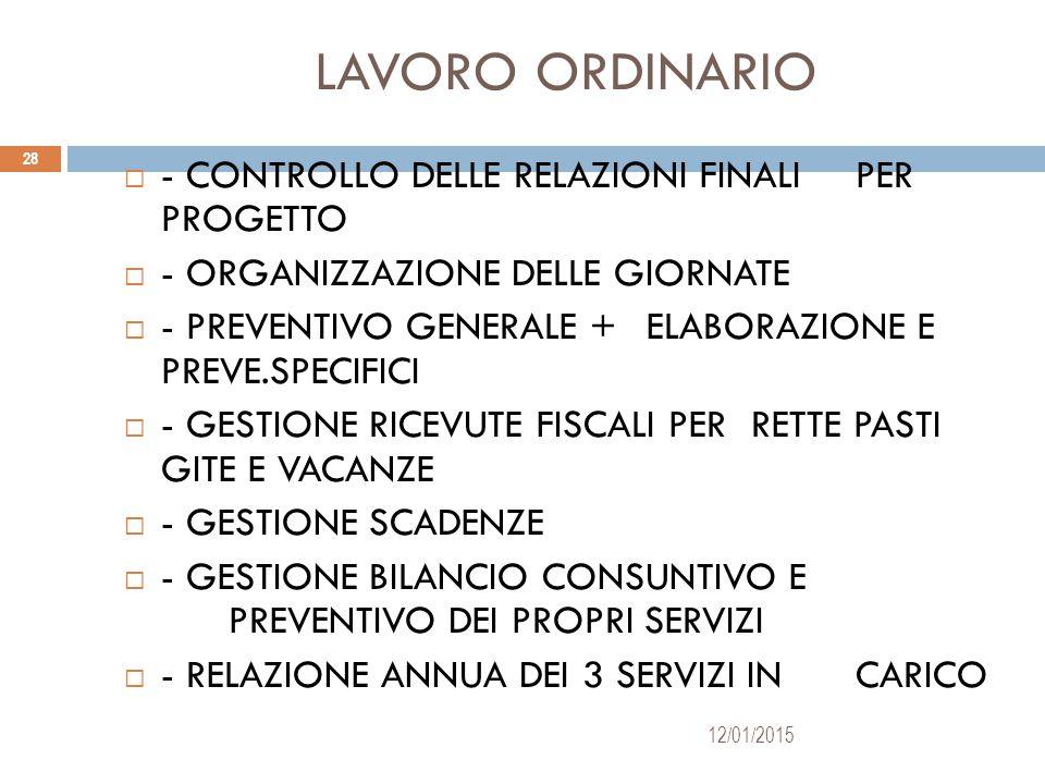 LAVORO ORDINARIO 12/01/2015 28  - CONTROLLO DELLE RELAZIONI FINALI PER PROGETTO  - ORGANIZZAZIONE DELLE GIORNATE  - PREVENTIVO GENERALE + ELABORAZIONE E PREVE.SPECIFICI  - GESTIONE RICEVUTE FISCALI PER RETTE PASTI GITE E VACANZE  - GESTIONE SCADENZE  - GESTIONE BILANCIO CONSUNTIVO E PREVENTIVO DEI PROPRI SERVIZI  - RELAZIONE ANNUA DEI 3 SERVIZI IN CARICO