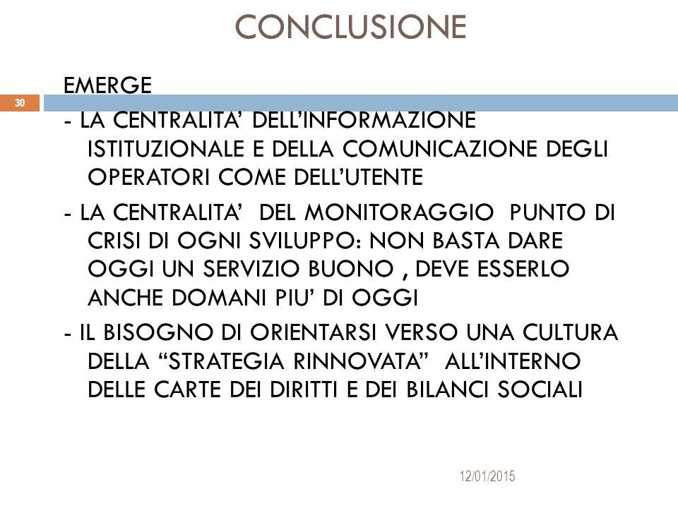 CONCLUSIONE 12/01/2015 30 EMERGE - LA CENTRALITA' DELL'INFORMAZIONE ISTITUZIONALE E DELLA COMUNICAZIONE DEGLI OPERATORI COME DELL'UTENTE - LA CENTRALITA' DEL MONITORAGGIO PUNTO DI CRISI DI OGNI SVILUPPO: NON BASTA DARE OGGI UN SERVIZIO BUONO, DEVE ESSERLO ANCHE DOMANI PIU' DI OGGI - IL BISOGNO DI ORIENTARSI VERSO UNA CULTURA DELLA STRATEGIA RINNOVATA ALL'INTERNO DELLE CARTE DEI DIRITTI E DEI BILANCI SOCIALI