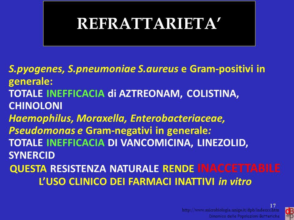 http://www.microbiologia.unige.it/dpb/indexxx.htm Dinamica delle Popolazioni Batteriche REFRATTARIETA' S.pyogenes, S.pneumoniae S.aureus e Gram-positi