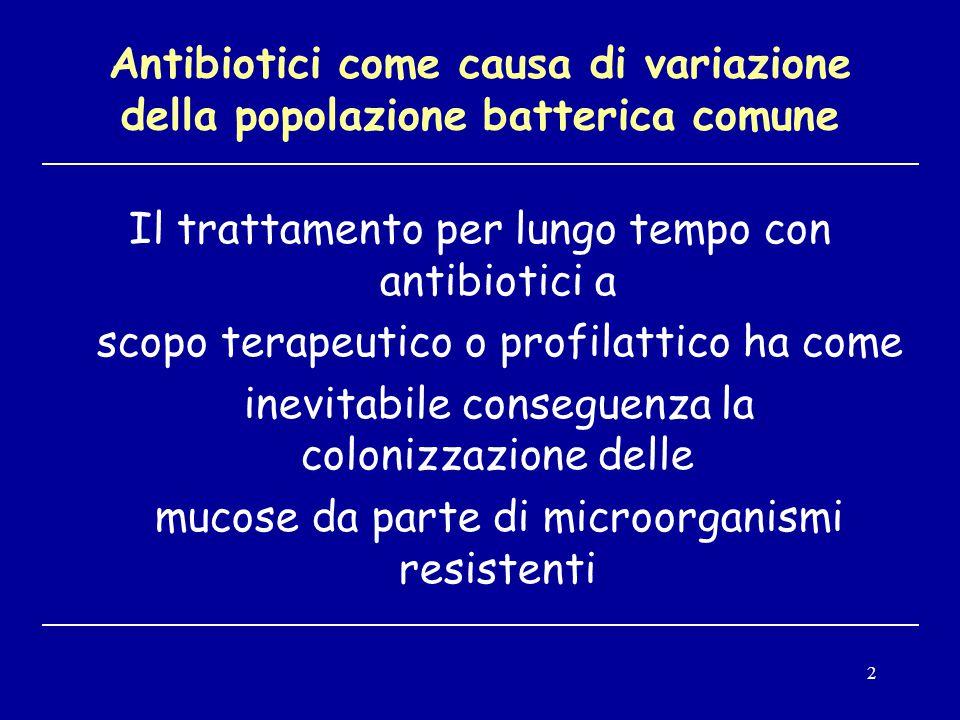 Antibiotici come causa di variazione della popolazione batterica comune Il trattamento per lungo tempo con antibiotici a scopo terapeutico o profilatt
