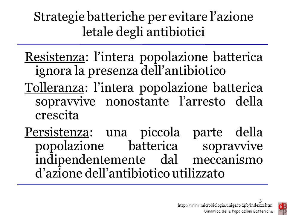 http://www.microbiologia.unige.it/dpb/indexxx.htm Dinamica delle Popolazioni Batteriche Strategie batteriche per evitare l'azione letale degli antibio