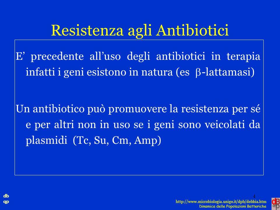 db qp Dinamica delle Popolazioni Batteriche http://www.microbiologia.unige.it/dpb/debbia.htm Resistenza agli Antibiotici E' precedente all'uso degli a