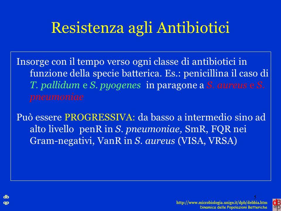 db qp Dinamica delle Popolazioni Batteriche http://www.microbiologia.unige.it/dpb/debbia.htm Resistenza agli Antibiotici Insorge con il tempo verso og