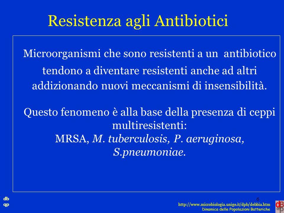 db qp Dinamica delle Popolazioni Batteriche http://www.microbiologia.unige.it/dpb/debbia.htm Resistenza agli Antibiotici Microorganismi che sono resis