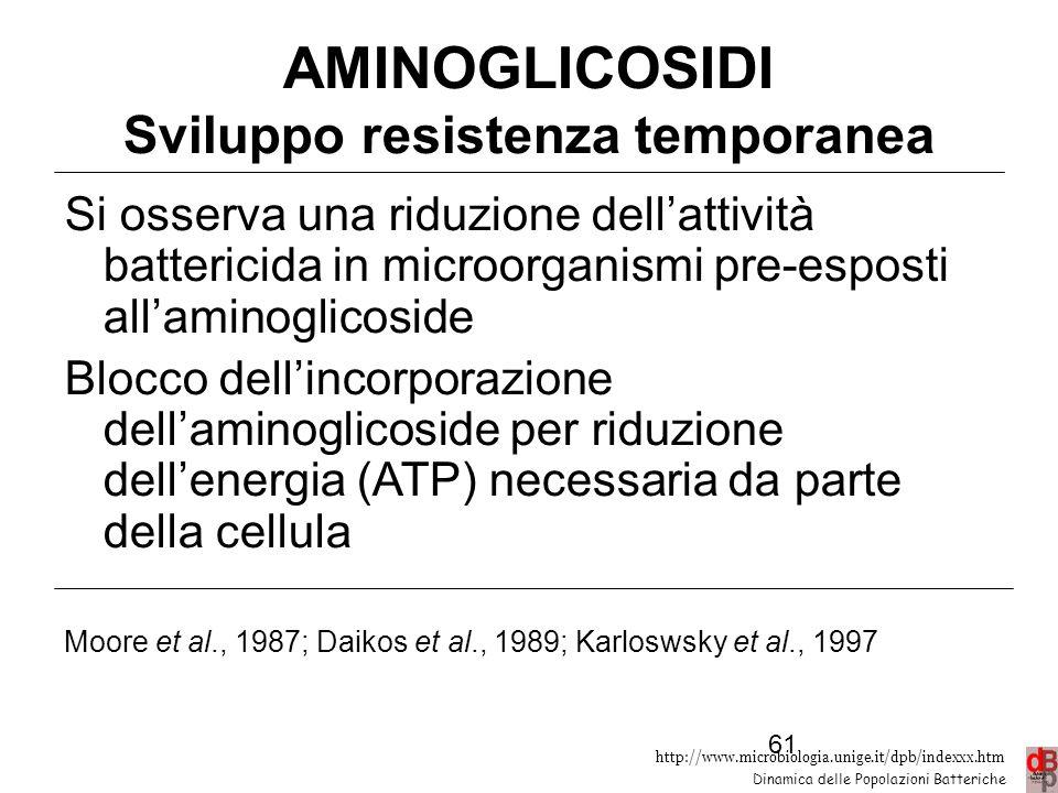 http://www.microbiologia.unige.it/dpb/indexxx.htm Dinamica delle Popolazioni Batteriche AMINOGLICOSIDI Sviluppo resistenza temporanea Si osserva una r